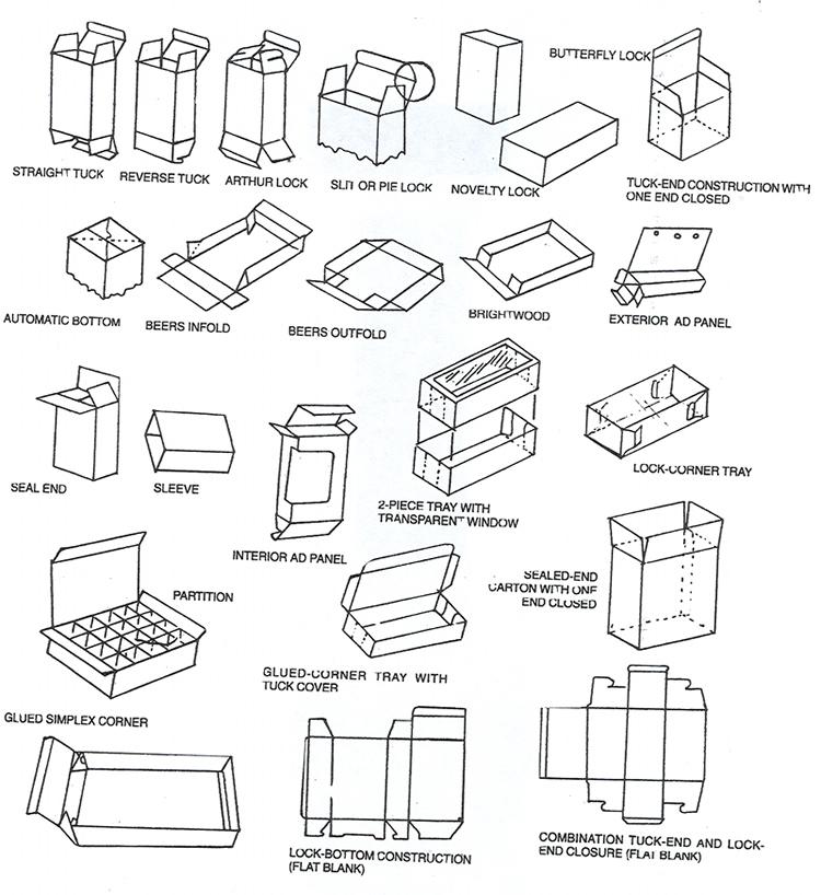 corrugated box design corregated box